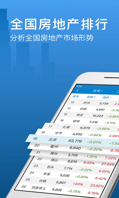 中国房价行情截图