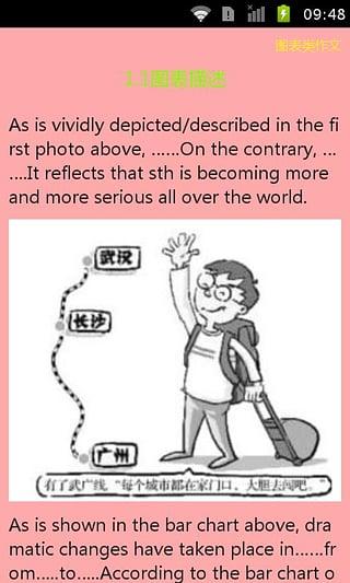考研英语看图作文该怎么写