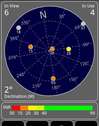 GPS测试