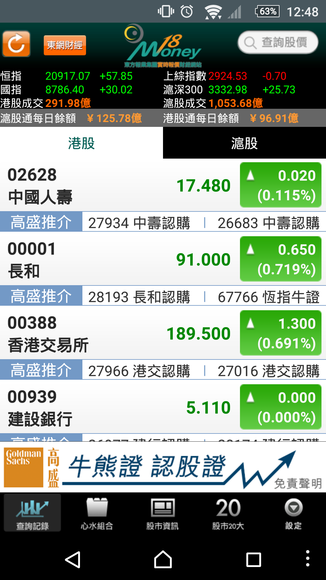 东网Money18