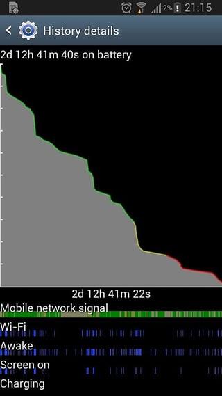 电池省电 Battery Saver to 4 days Trial