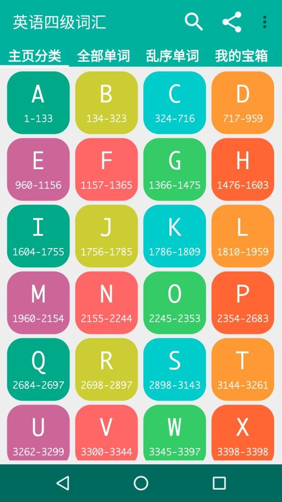 英语四级词汇截图