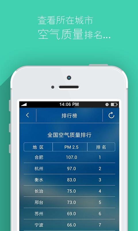 家庭空气指数截图