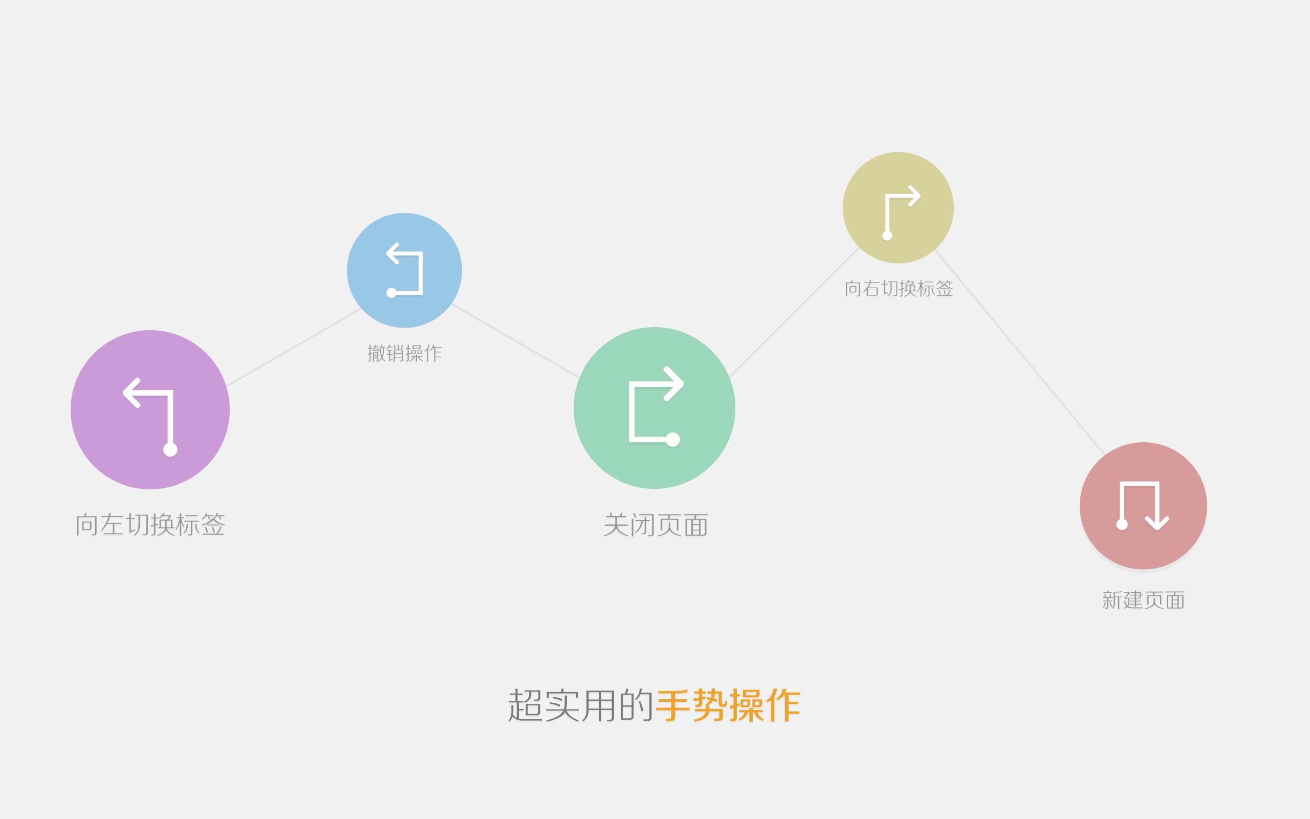 傲游浏览器pad版