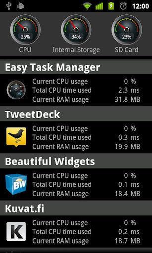 easy task manager