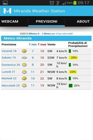米兰达气象站
