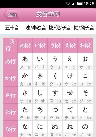 日语发音单词学习
