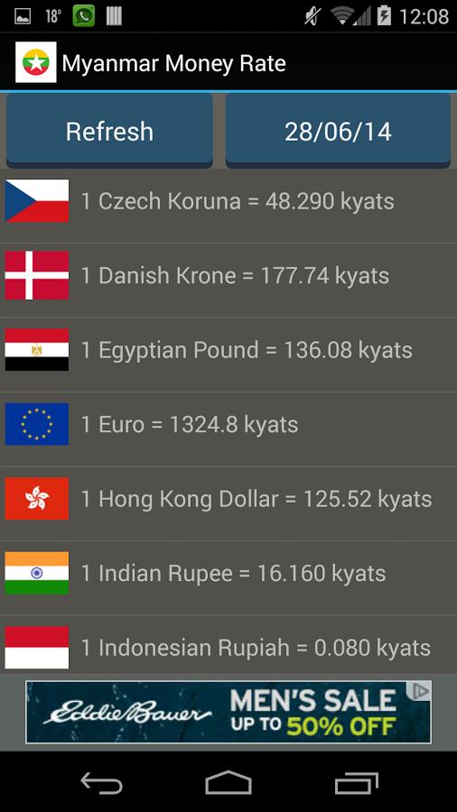 Myanmar Money Rate