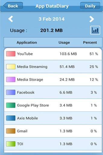 DataDiary App截图