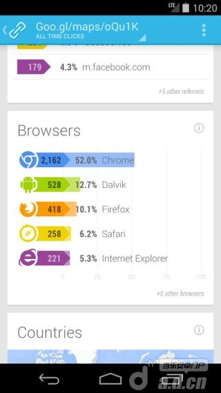 Google链接缩短器截图