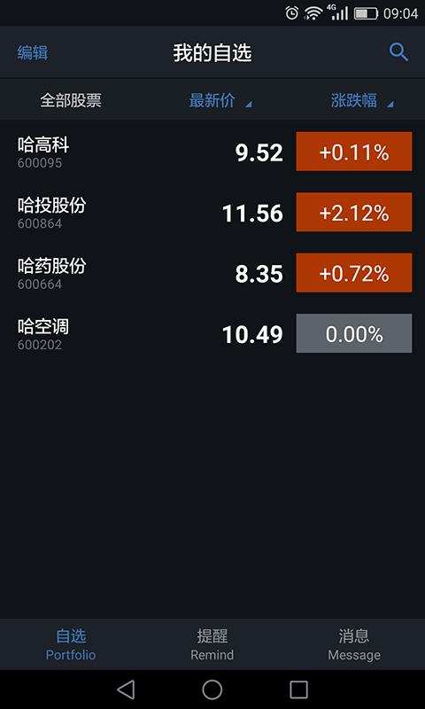 股价提醒截图