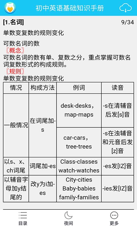 初中英语基础知识手册