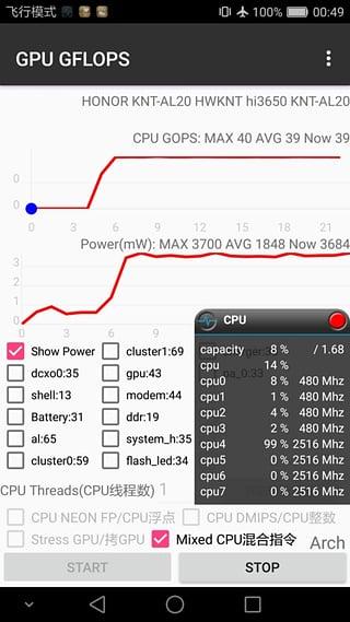 GPU GFLOPS