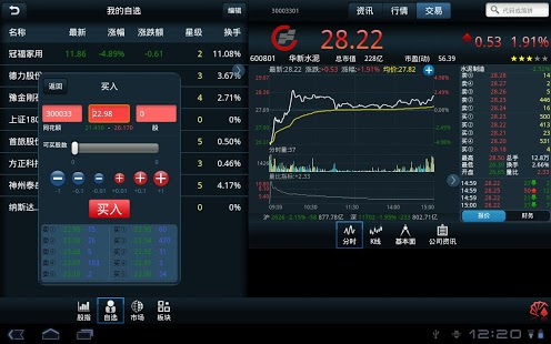 同花顺手机炒股股票软件Gpad截图