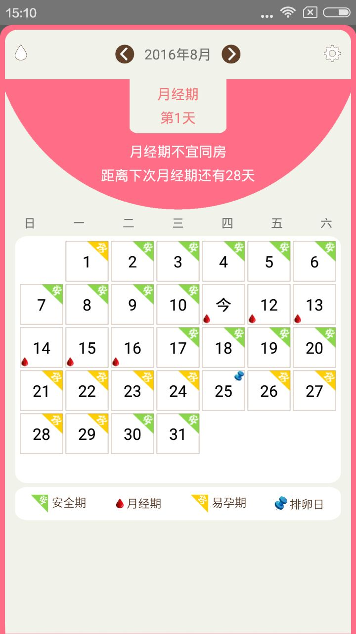 月经期安全期日历
