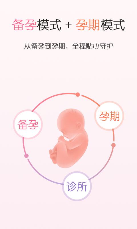 疯狂造人播种网备孕怀孕截图