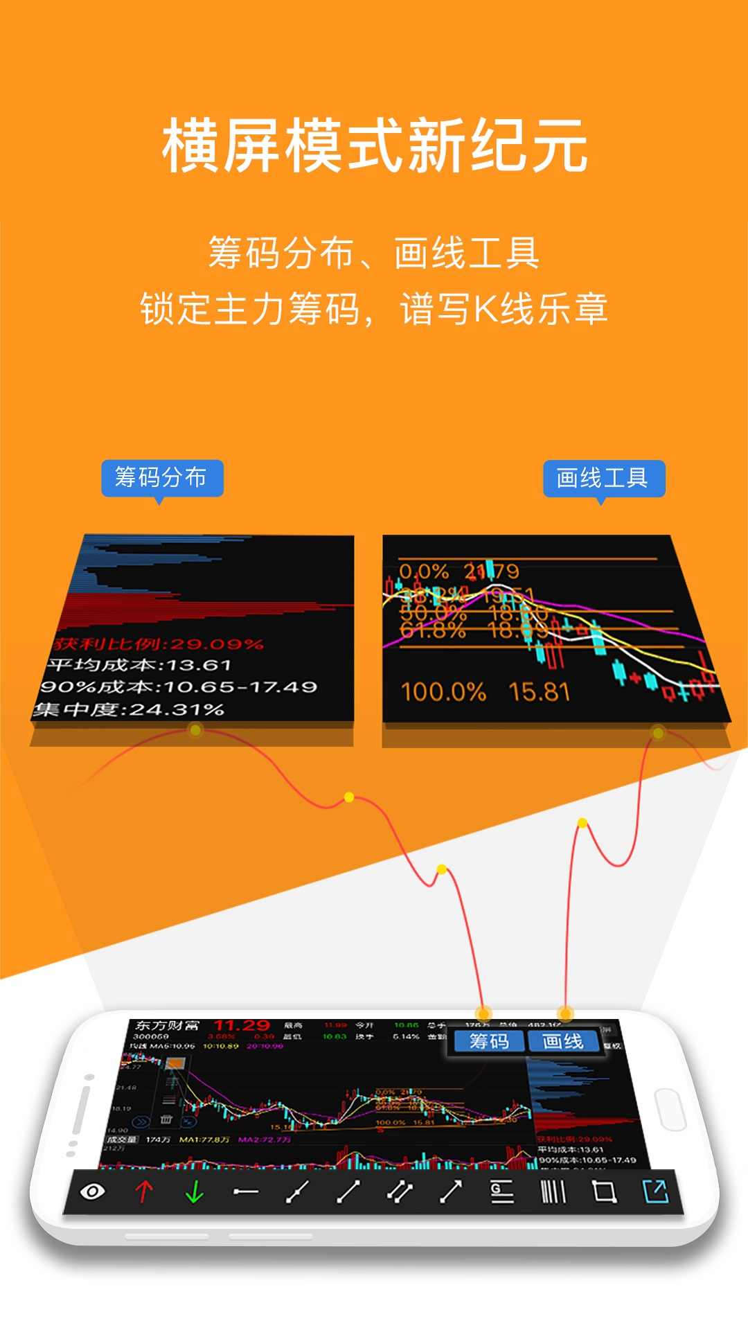 东方财富证券截图