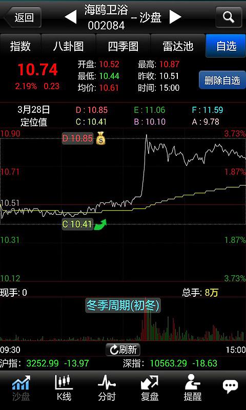 股票短线王