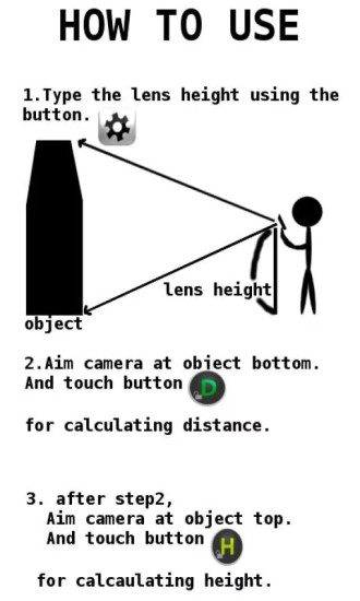距离测量仪