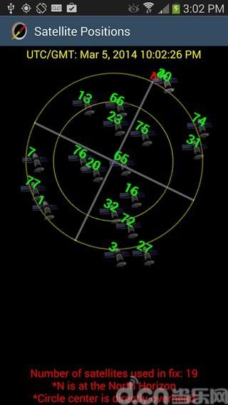 GPS航点导航