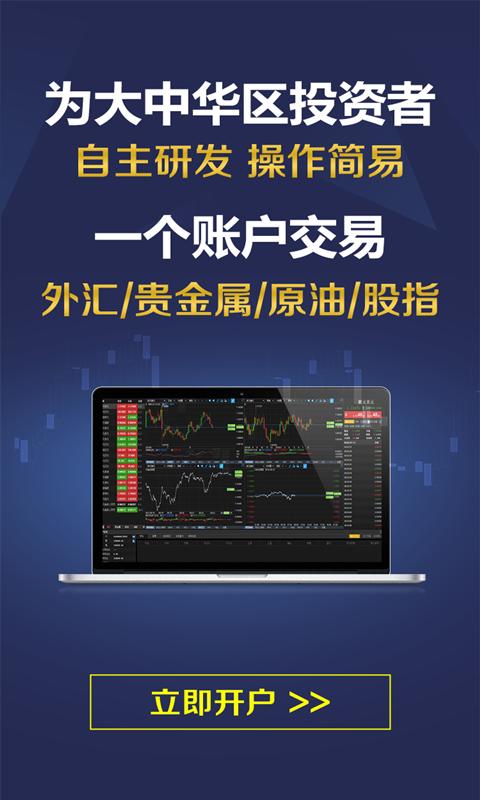 股指交易平台截图