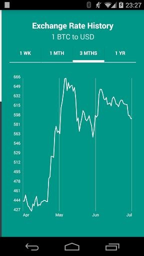 Flip汇率计算器截图