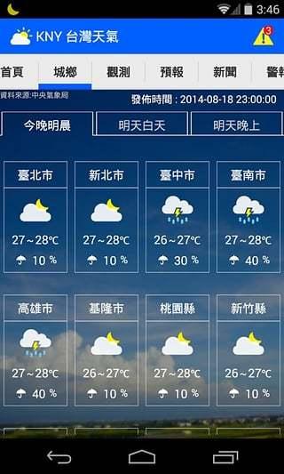 KNY台湾天气截图