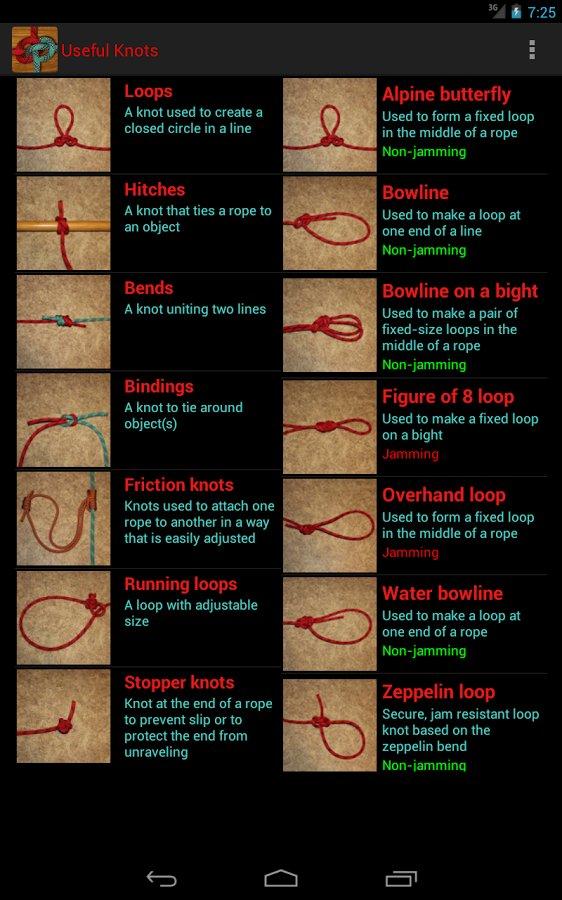 Useful Knots截图